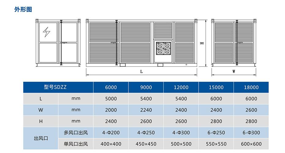 节能型低温再生除湿机_12